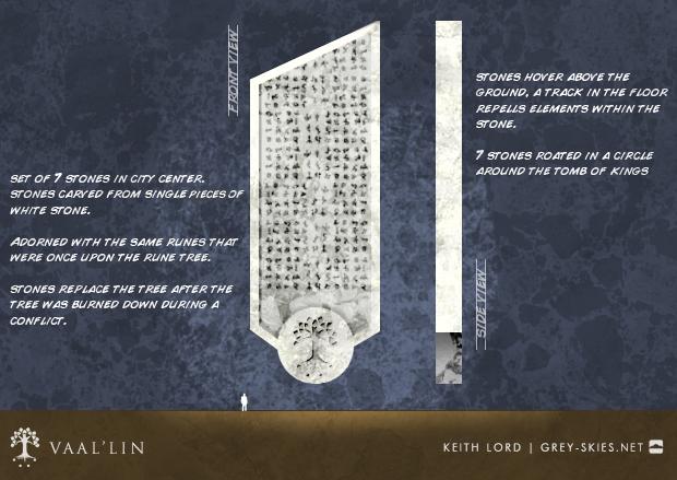 Vaal'lin Concept - Rune Stones